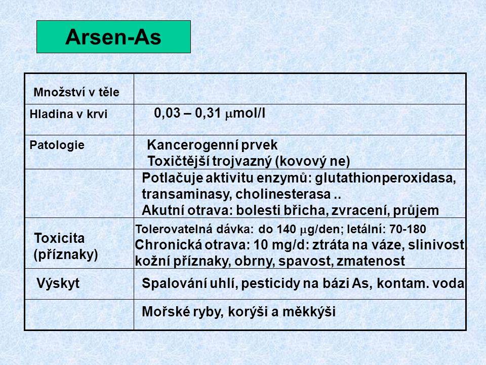 Arsen-As 0,03 – 0,31 mmol/l Kancerogenní prvek