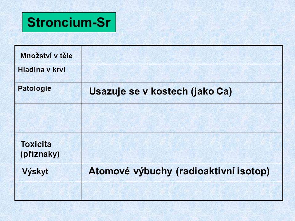 Stroncium-Sr Usazuje se v kostech (jako Ca)