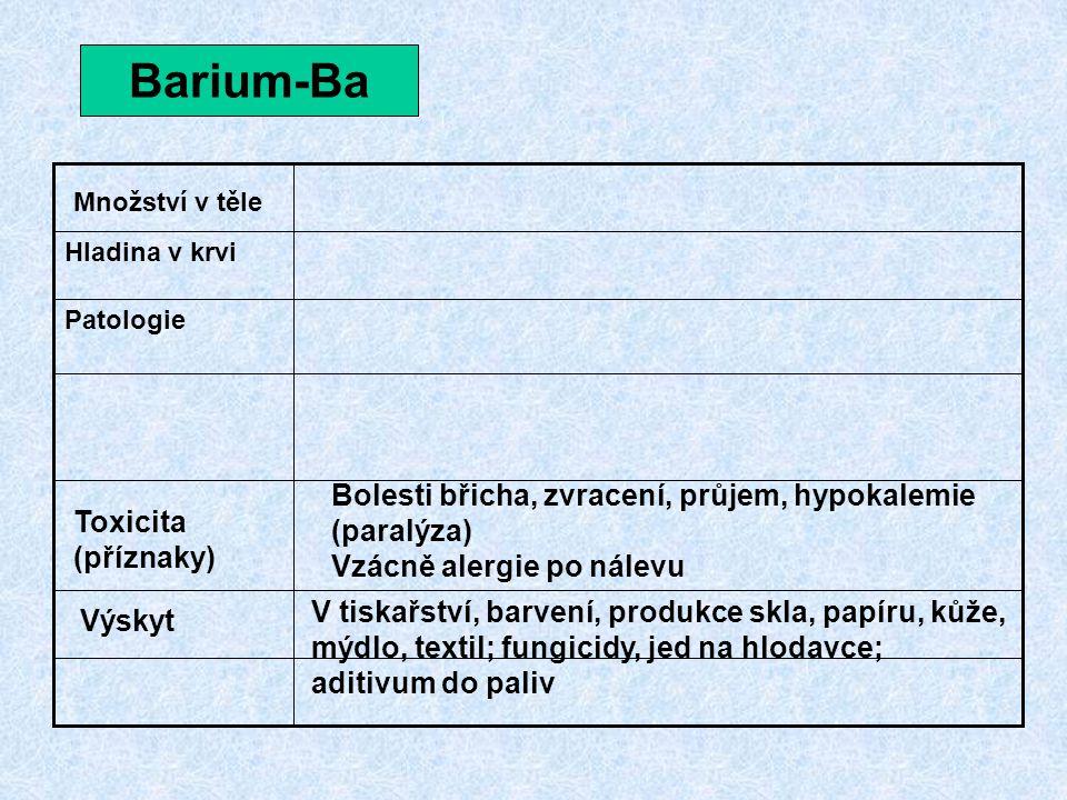 Barium-Ba Patologie. Hladina v krvi. Množství v těle. Bolesti břicha, zvracení, průjem, hypokalemie (paralýza) Vzácně alergie po nálevu.
