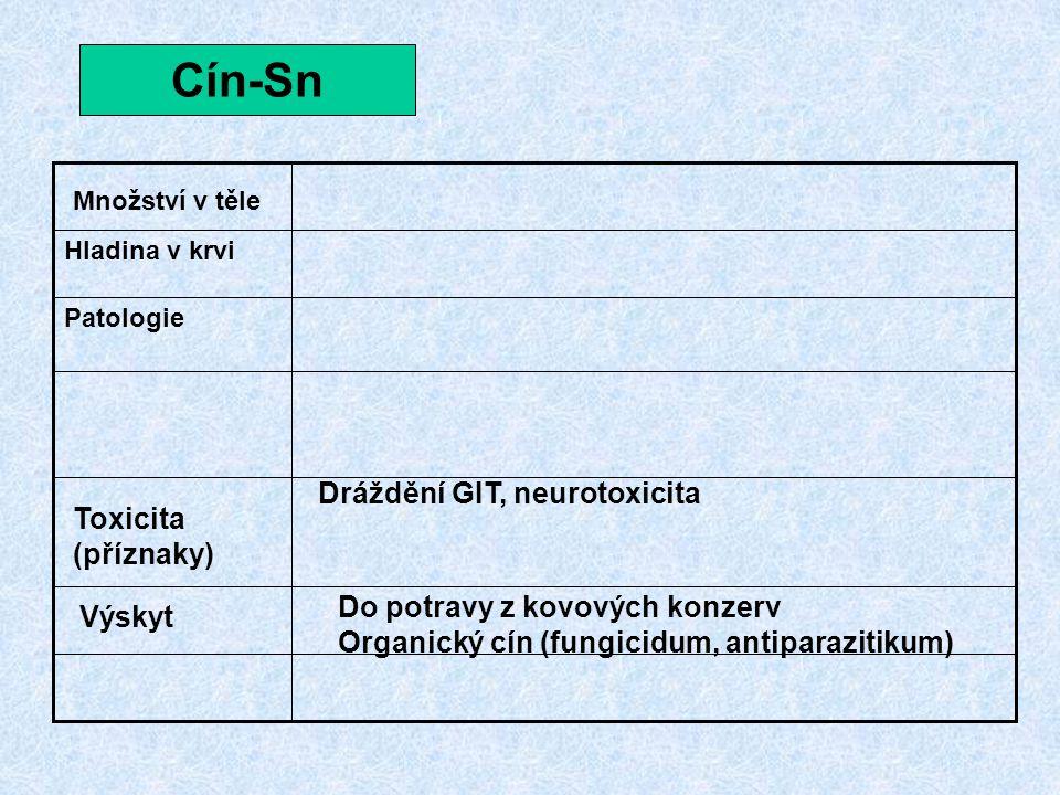 Cín-Sn Dráždění GIT, neurotoxicita Toxicita (příznaky)