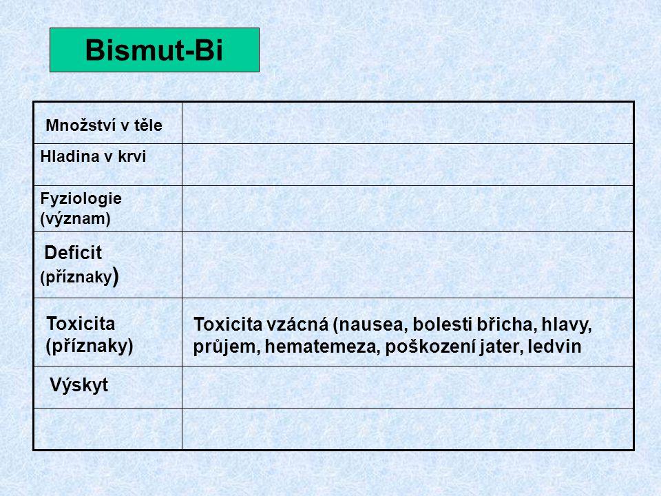 Bismut-Bi (příznaky) Deficit Toxicita (příznaky)
