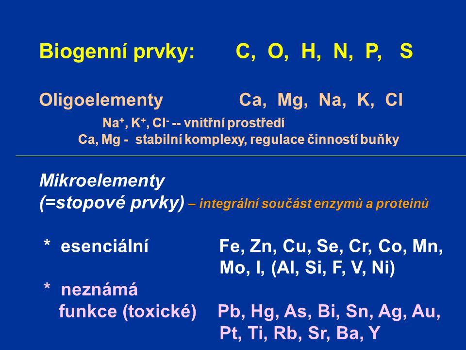 Biogenní prvky: C, O, H, N, P, S