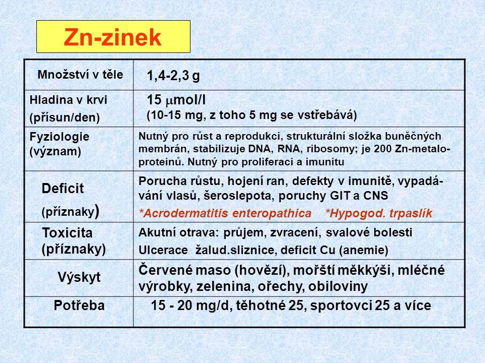 Zn-zinek Hladina v krvi. (přísun/den) Fyziologie (význam)