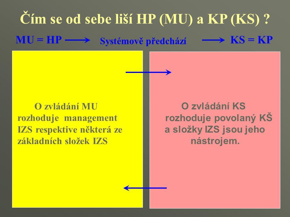 Čím se od sebe liší HP (MU) a KP (KS)