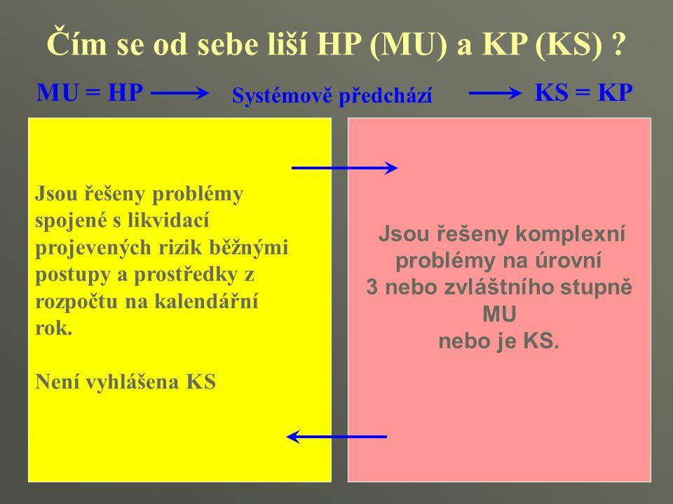 Čím se od sebe liší HP (MU) a KP (KS) 3 nebo zvláštního stupně