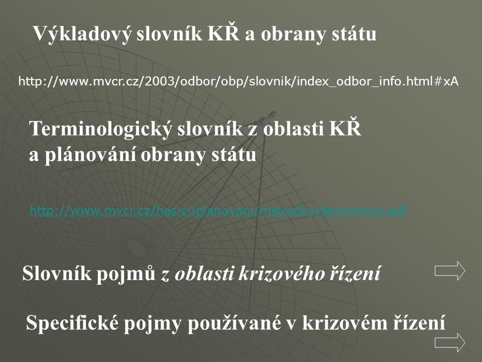 Výkladový slovník KŘ a obrany státu