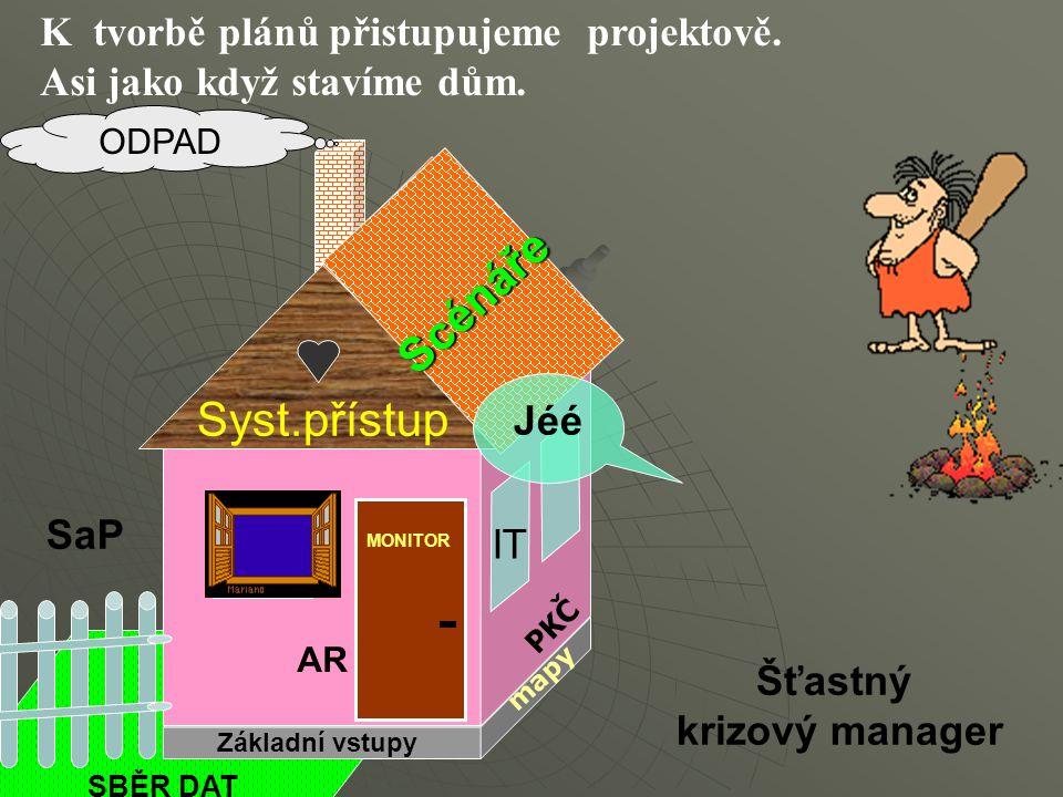 Scénáře Syst.přístup OD K tvorbě plánů přistupujeme projektově.