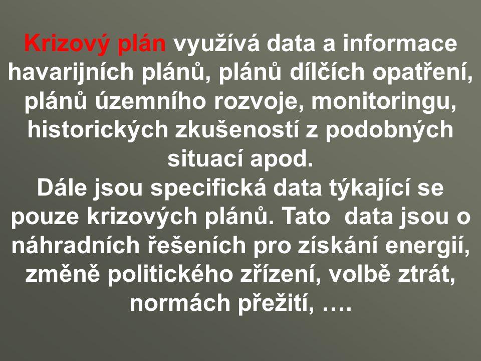 Krizový plán využívá data a informace havarijních plánů, plánů dílčích opatření, plánů územního rozvoje, monitoringu, historických zkušeností z podobných situací apod.