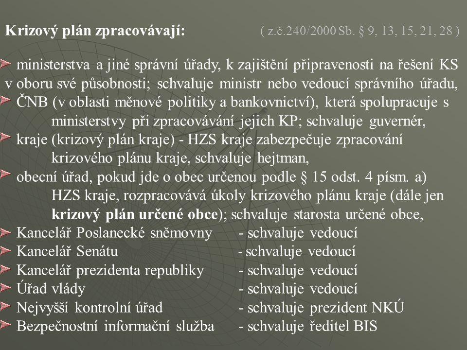 Krizový plán zpracovávají: ( z.č.240/2000 Sb. § 9, 13, 15, 21, 28 )