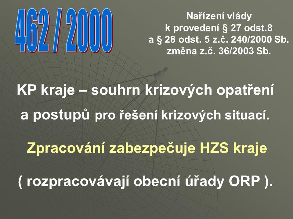 Zpracování zabezpečuje HZS kraje ( rozpracovávají obecní úřady ORP ).