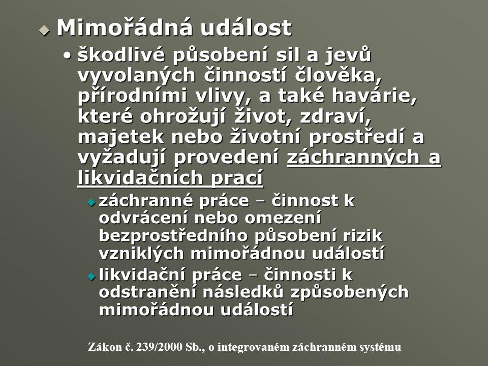 Zákon č. 239/2000 Sb., o integrovaném záchranném systému