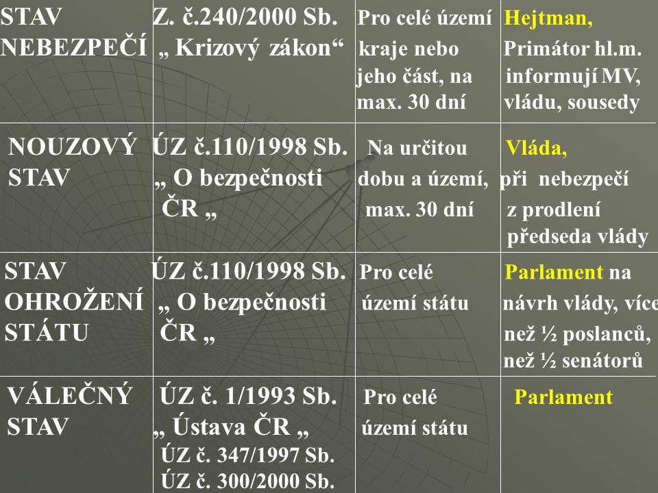 STAV Z. č.240/2000 Sb. Pro celé území Hejtman,