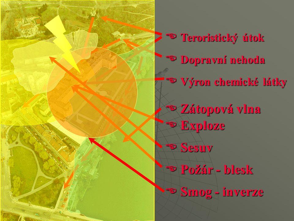  Teroristický útok  Dopravní nehoda.  Výron chemické látky.  Zátopová vlna.  Exploze.  Sesuv.