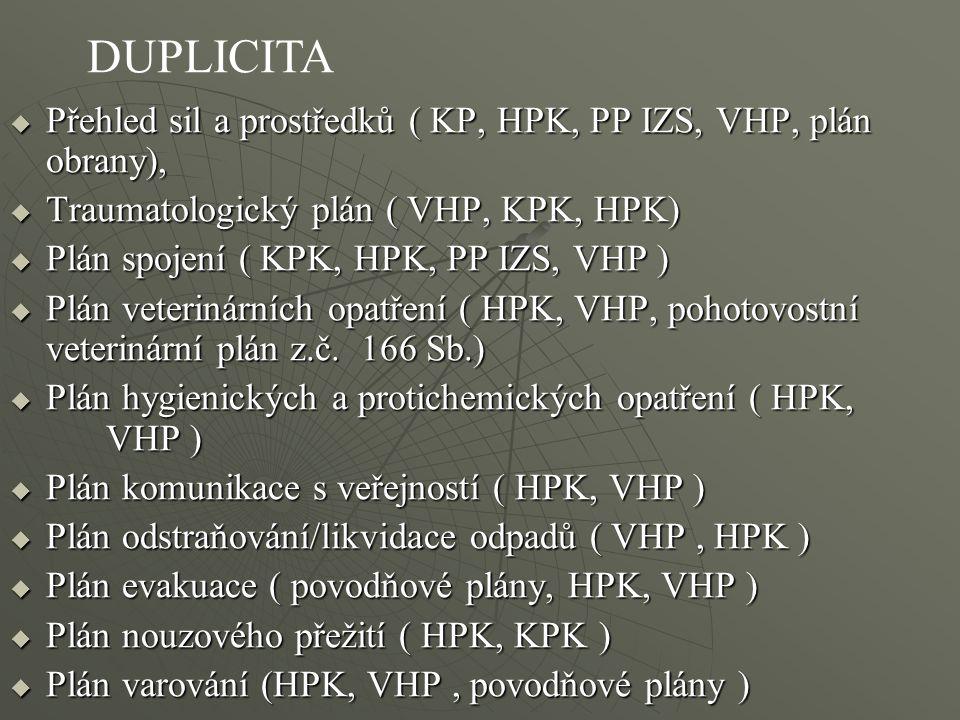 DUPLICITA Přehled sil a prostředků ( KP, HPK, PP IZS, VHP, plán obrany), Traumatologický plán ( VHP, KPK, HPK)