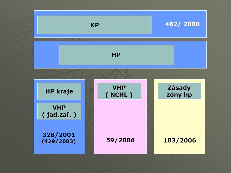 KP 462/ 2000 HP HP kraje VHP ( NCHL ) Zásady zóny hp VHP ( jad.zař. )