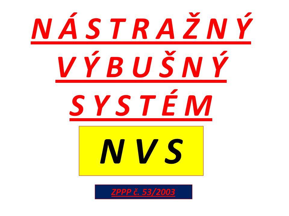 N Á S T R A Ž N Ý V Ý B U Š N Ý S Y S T É M