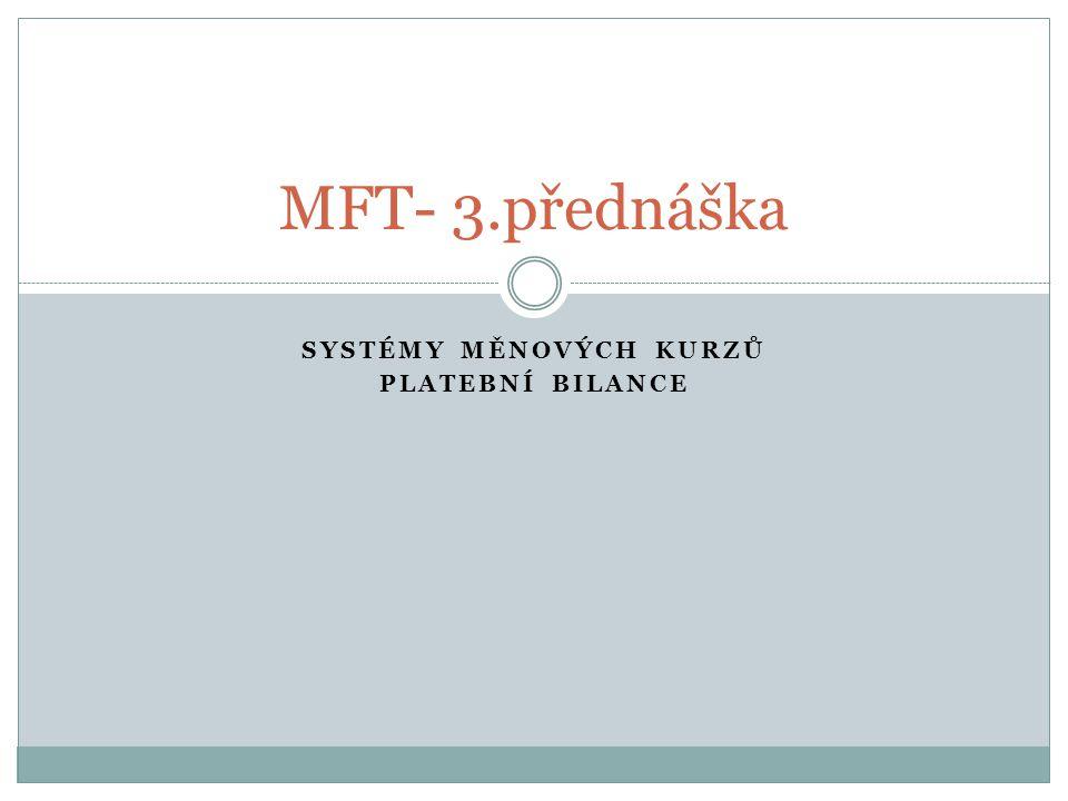 Systémy měnových kurzů Platební bilance