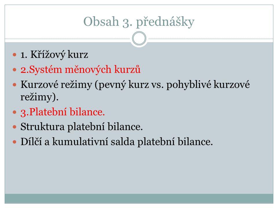 Obsah 3. přednášky 1. Křížový kurz 2.Systém měnových kurzů