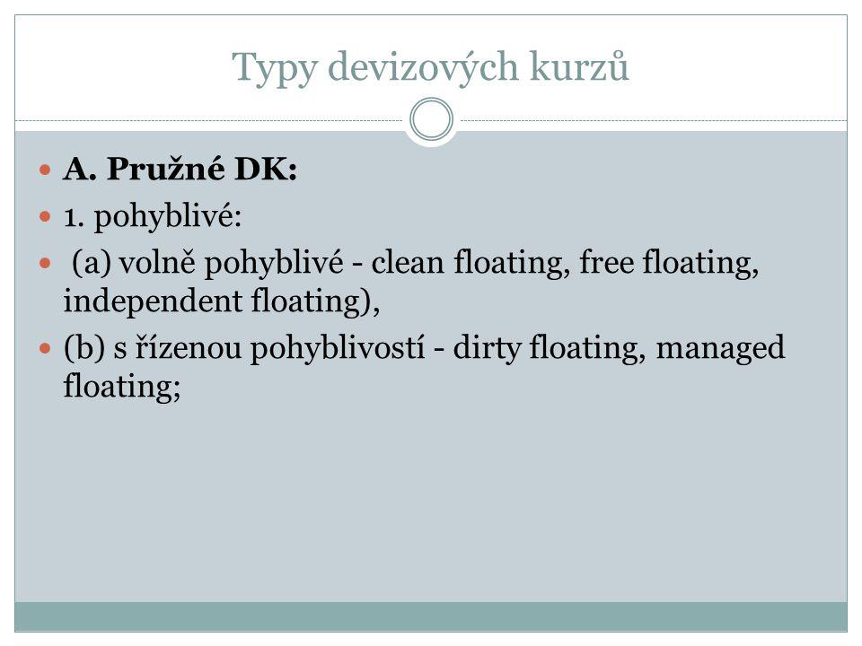 Typy devizových kurzů A. Pružné DK: 1. pohyblivé:
