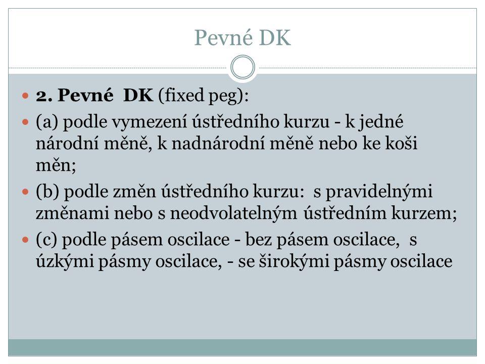 Pevné DK 2. Pevné DK (fixed peg):