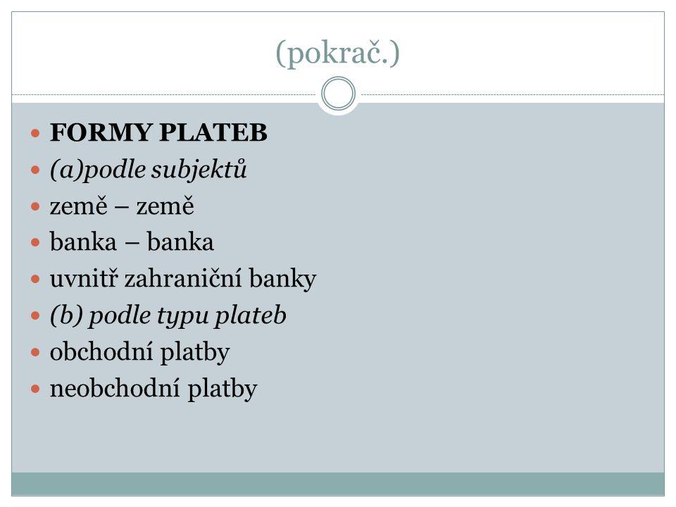 (pokrač.) FORMY PLATEB (a)podle subjektů země – země banka – banka