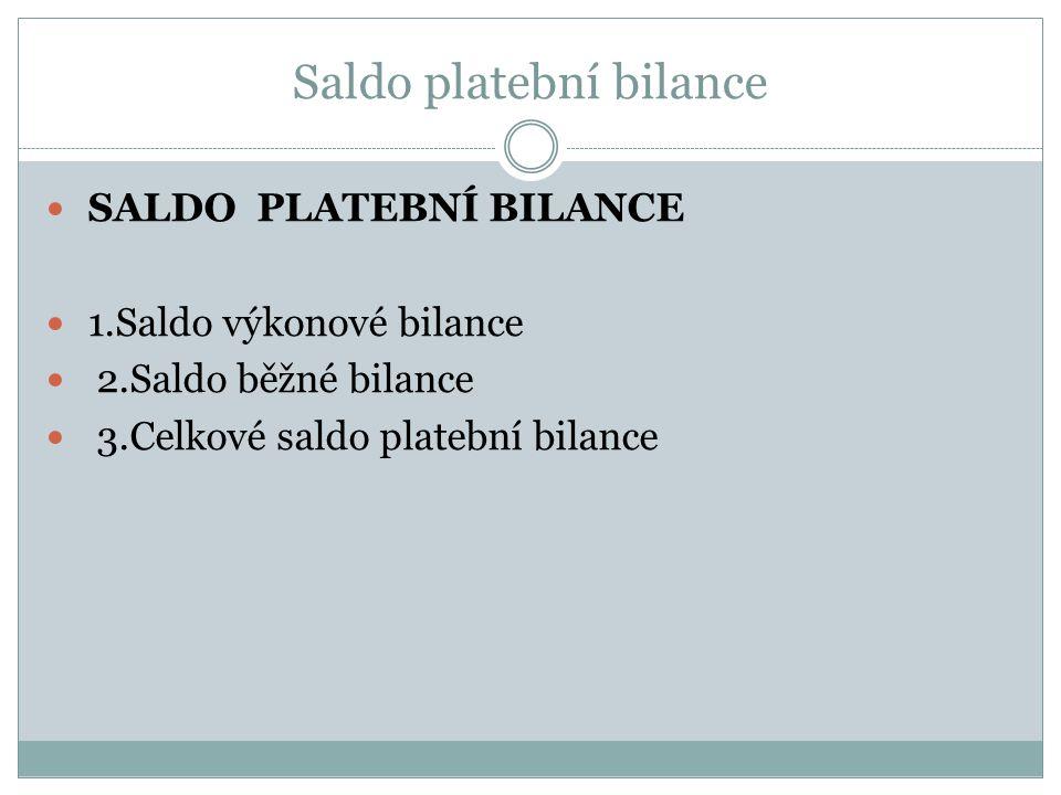 Saldo platební bilance