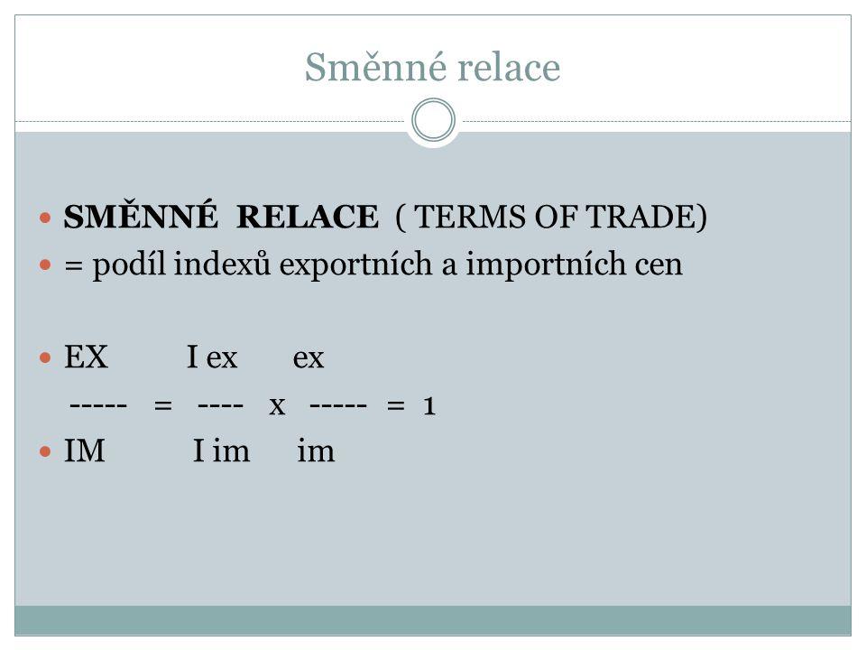 Směnné relace SMĚNNÉ RELACE ( TERMS OF TRADE)