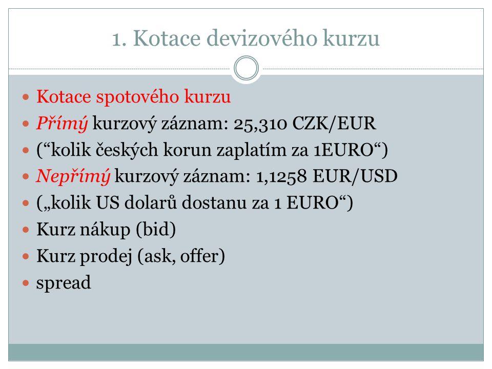 1. Kotace devizového kurzu