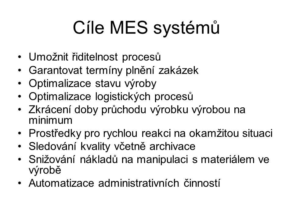 Cíle MES systémů Umožnit řiditelnost procesů