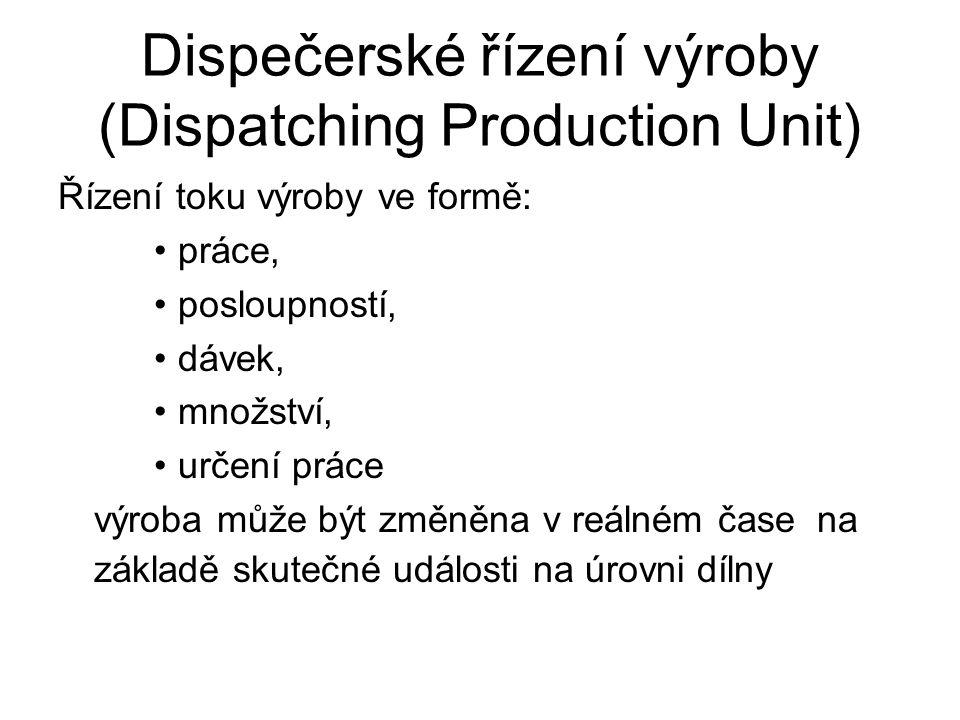 Dispečerské řízení výroby (Dispatching Production Unit)