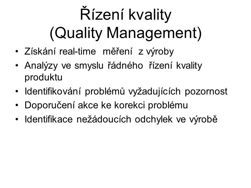 Řízení kvality (Quality Management)