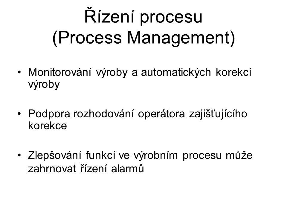 Řízení procesu (Process Management)
