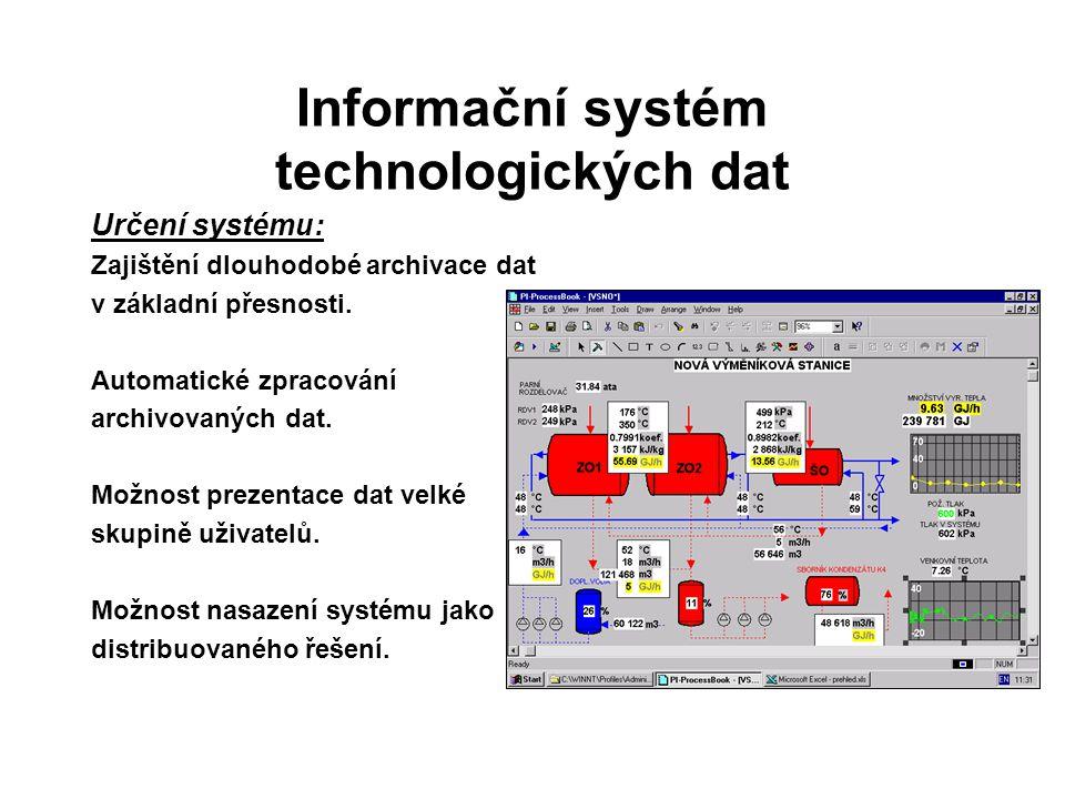 Informační systém technologických dat