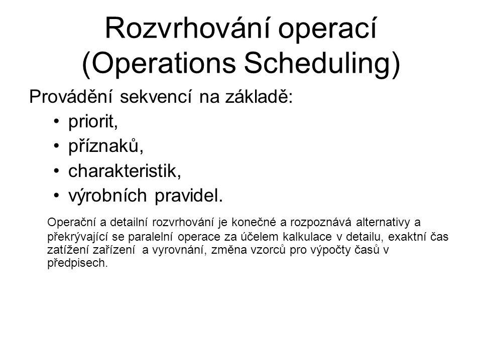 Rozvrhování operací (Operations Scheduling)