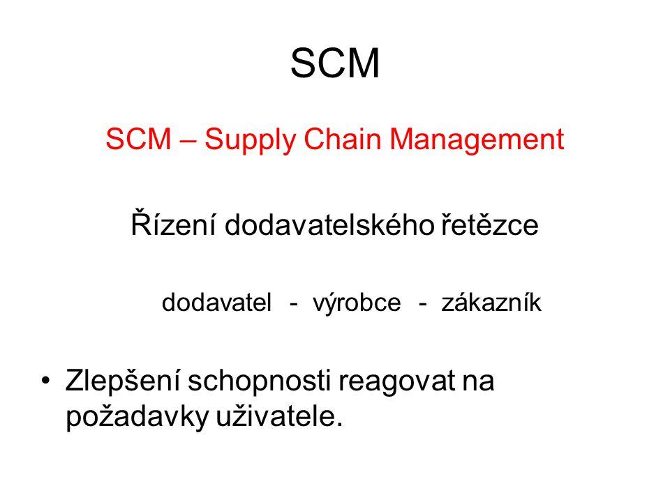SCM SCM – Supply Chain Management Řízení dodavatelského řetězce