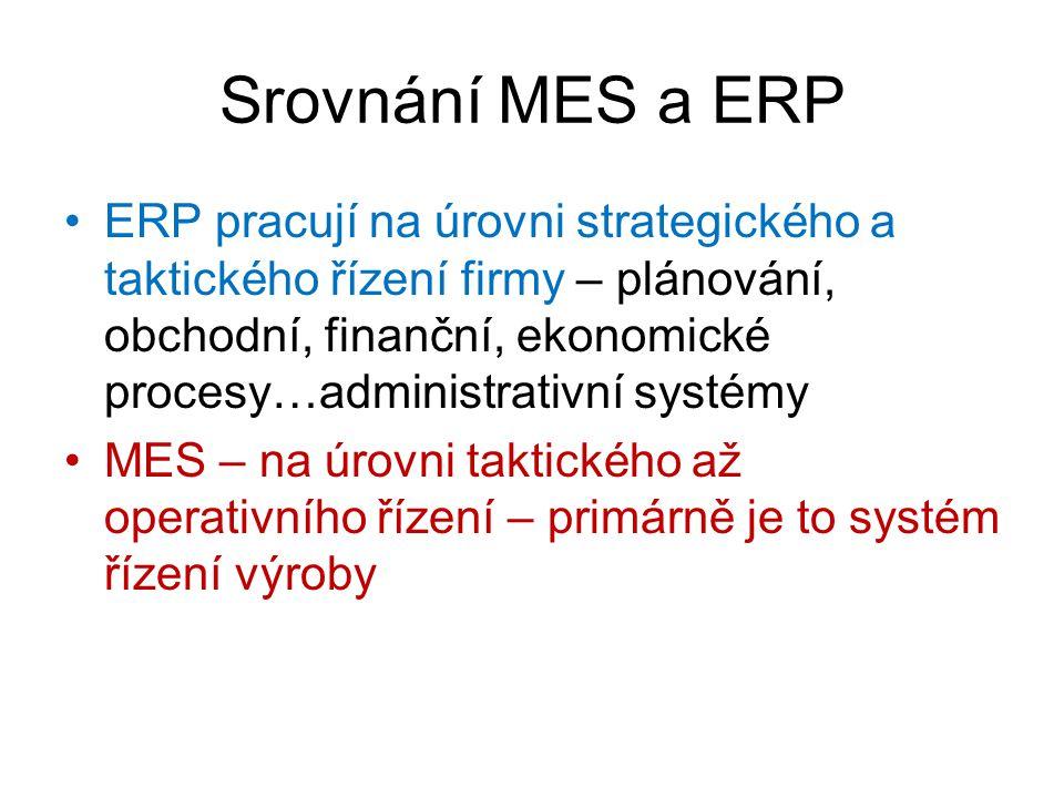 Srovnání MES a ERP