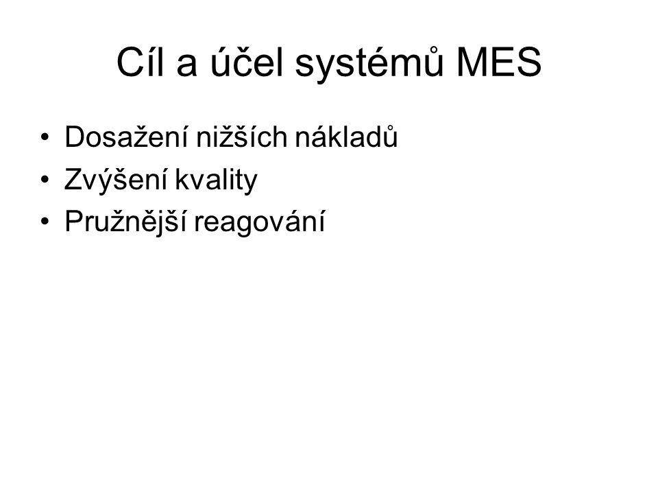 Cíl a účel systémů MES Dosažení nižších nákladů Zvýšení kvality