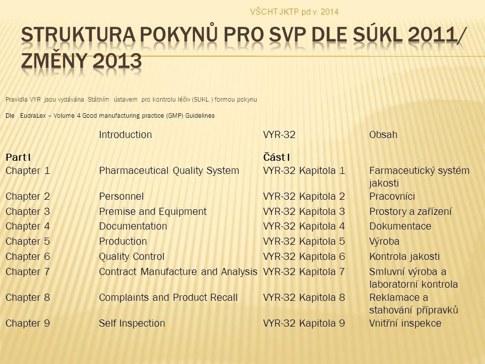 Struktura Pokynů pro SVP dle SÚKL 2011/ změny 2013