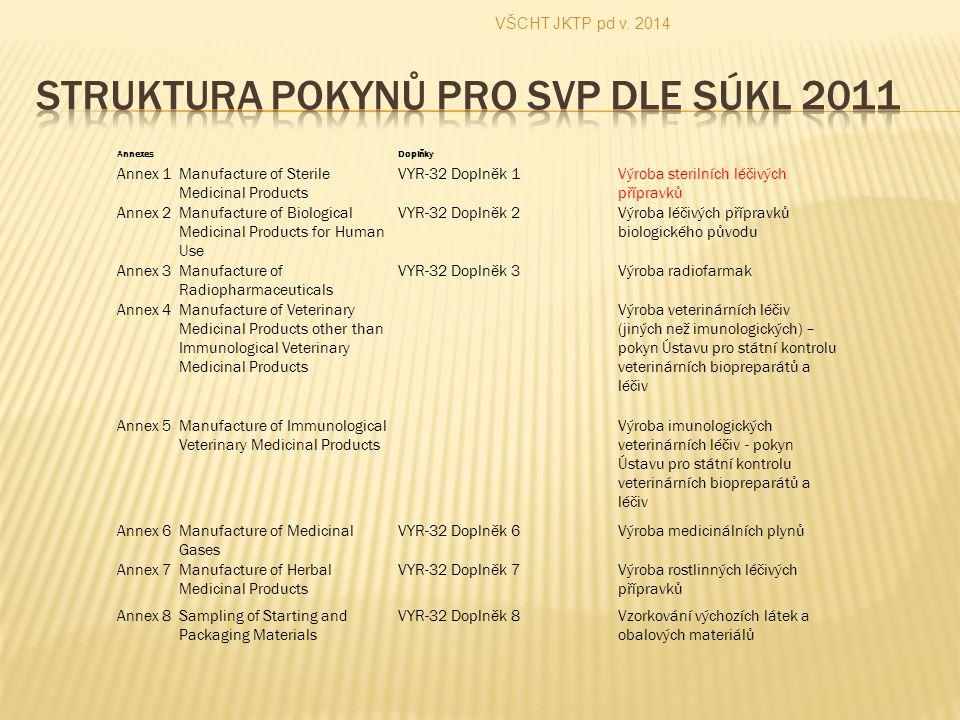 Struktura Pokynů pro SVP dle SÚKL 2011