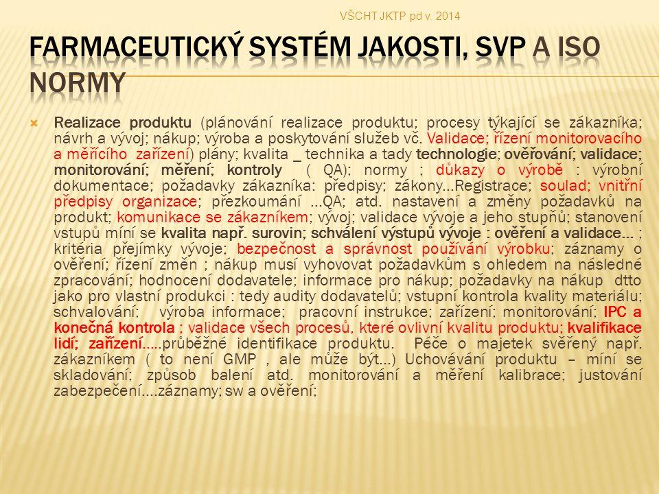 Farmaceutický systém jakosti, SVP A ISO Normy