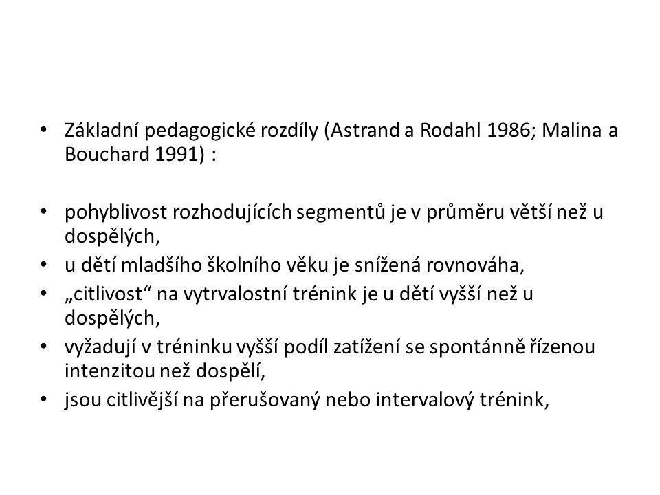 Základní pedagogické rozdíly (Astrand a Rodahl 1986; Malina a Bouchard 1991) :