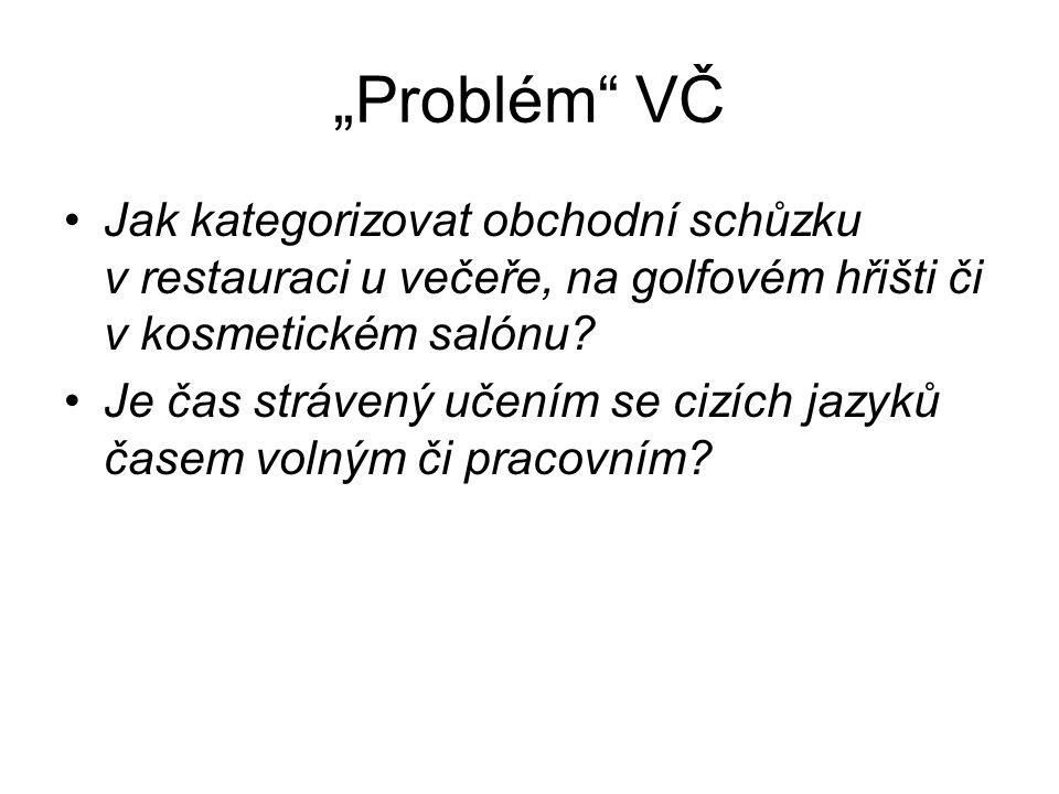 """""""Problém VČ Jak kategorizovat obchodní schůzku v restauraci u večeře, na golfovém hřišti či v kosmetickém salónu"""