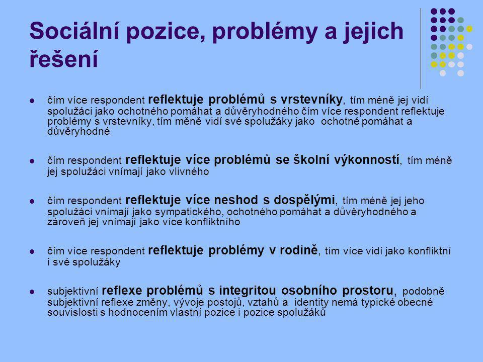 Sociální pozice, problémy a jejich řešení