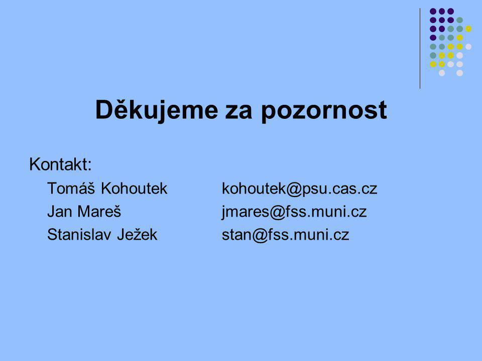 Děkujeme za pozornost Kontakt: Tomáš Kohoutek kohoutek@psu.cas.cz