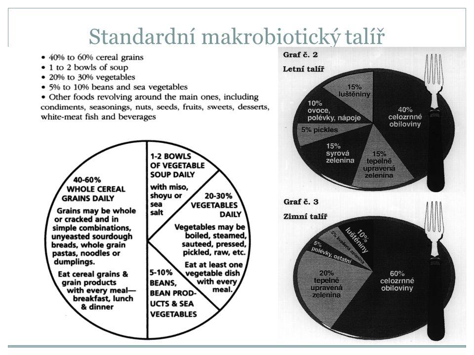 Standardní makrobiotický talíř