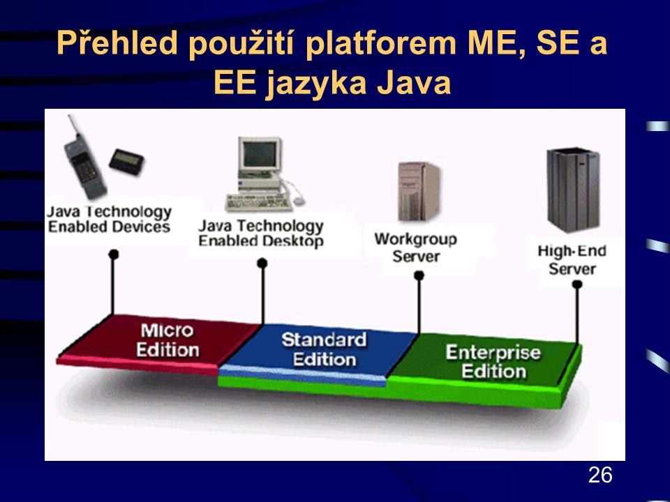 Přehled použití platforem ME, SE a EE jazyka Java