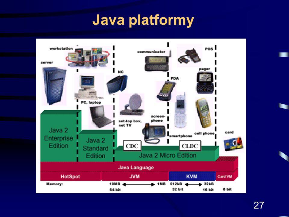 Java platformy
