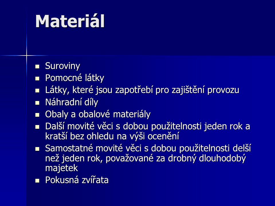 Materiál Suroviny Pomocné látky