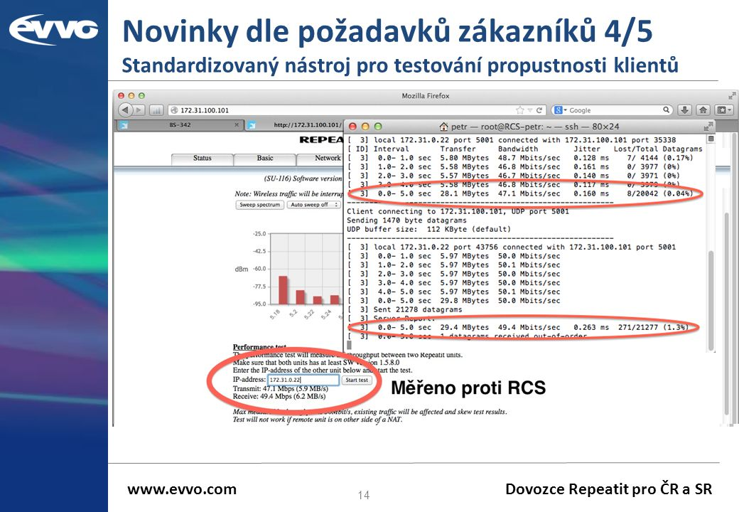 Novinky dle požadavků zákazníků 4/5 Standardizovaný nástroj pro testování propustnosti klientů