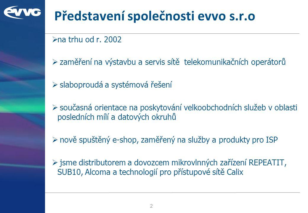 Představení společnosti evvo s.r.o